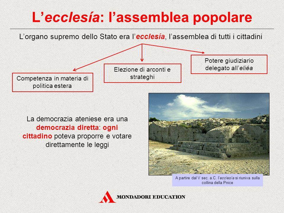 L'ecclesía: l'assemblea popolare L'organo supremo dello Stato era l'ecclesía, l'assemblea di tutti i cittadini Competenza in materia di politica ester