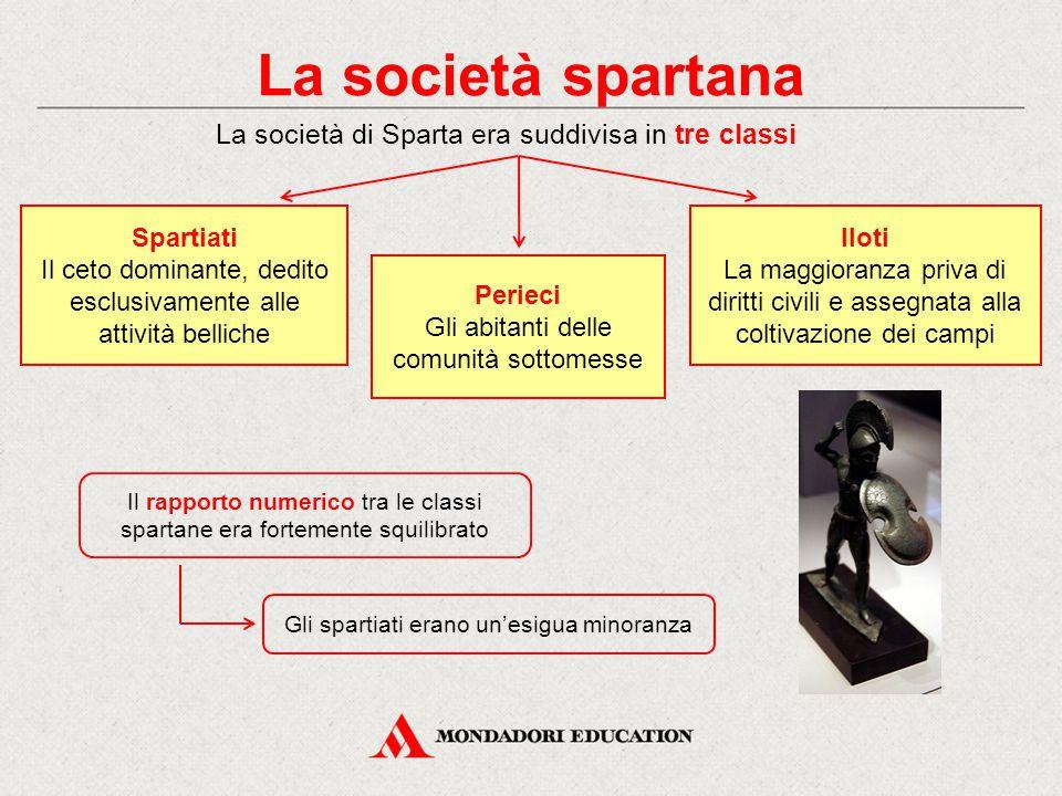 La società spartana La società di Sparta era suddivisa in tre classi Spartiati Il ceto dominante, dedito esclusivamente alle attività belliche Il rapp