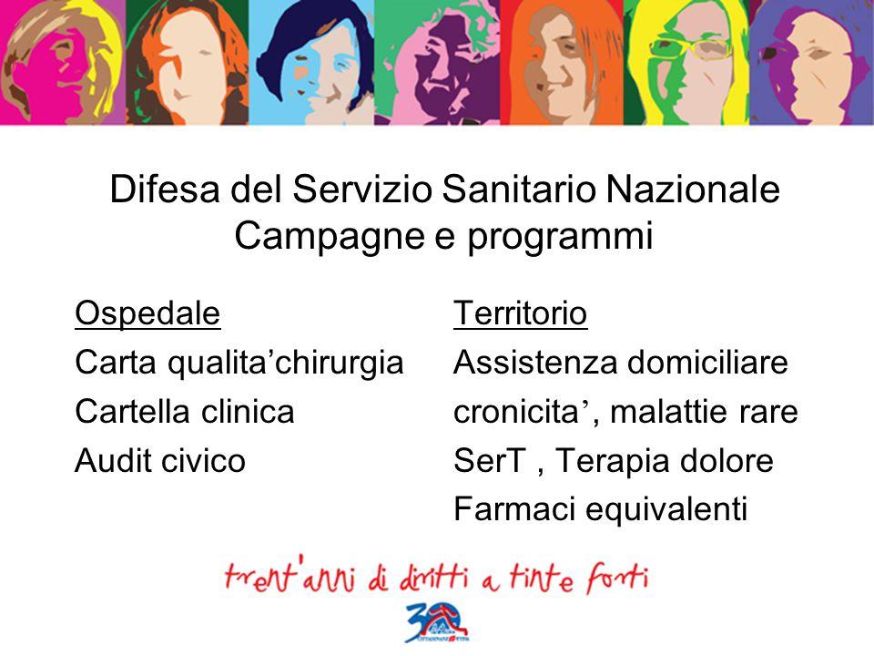 Difesa del Servizio Sanitario Nazionale Campagne e programmi Ospedale Carta qualita'chirurgia Cartella clinica Audit civico Territorio Assistenza domi