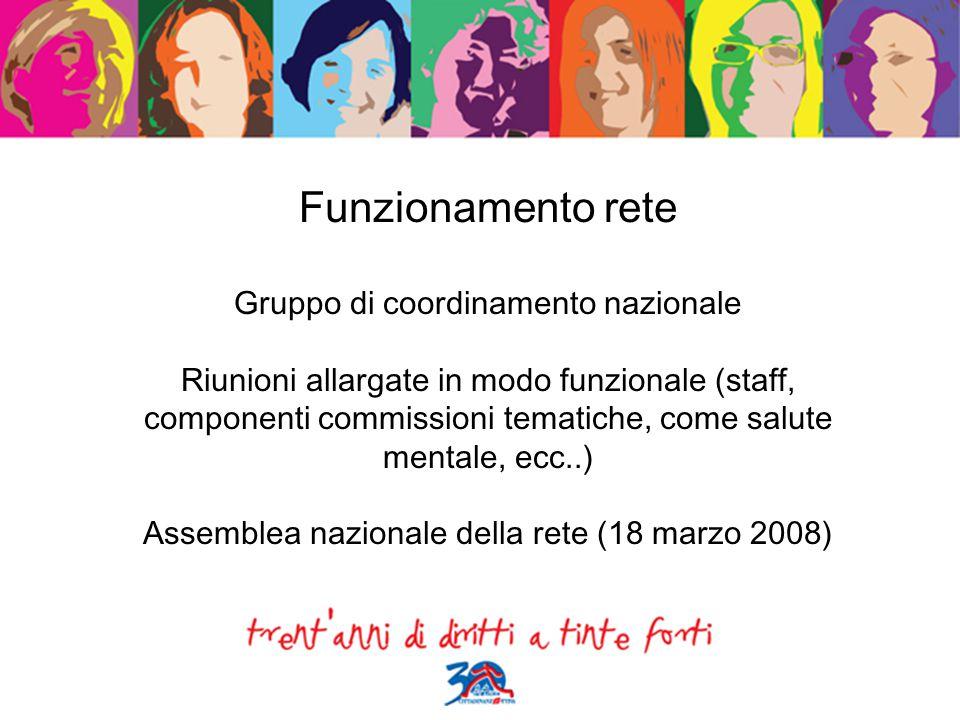 Funzionamento rete Gruppo di coordinamento nazionale Riunioni allargate in modo funzionale (staff, componenti commissioni tematiche, come salute mentale, ecc..) Assemblea nazionale della rete (18 marzo 2008)