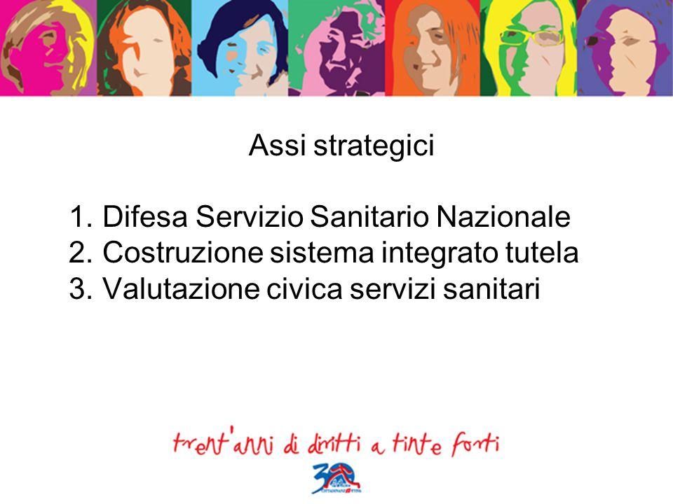 Assi strategici 1.Difesa Servizio Sanitario Nazionale 2.Costruzione sistema integrato tutela 3.Valutazione civica servizi sanitari