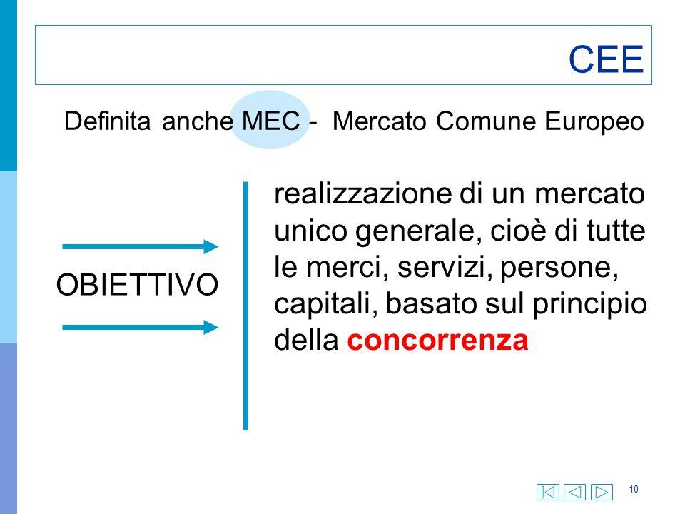 10 CEE Definita anche MEC - Mercato Comune Europeo OBIETTIVO realizzazione di un mercato unico generale, cioè di tutte le merci, servizi, persone, cap