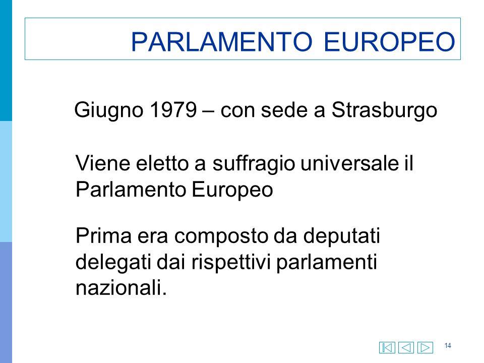 14 PARLAMENTO EUROPEO Giugno 1979 – con sede a Strasburgo Viene eletto a suffragio universale il Parlamento Europeo Prima era composto da deputati del