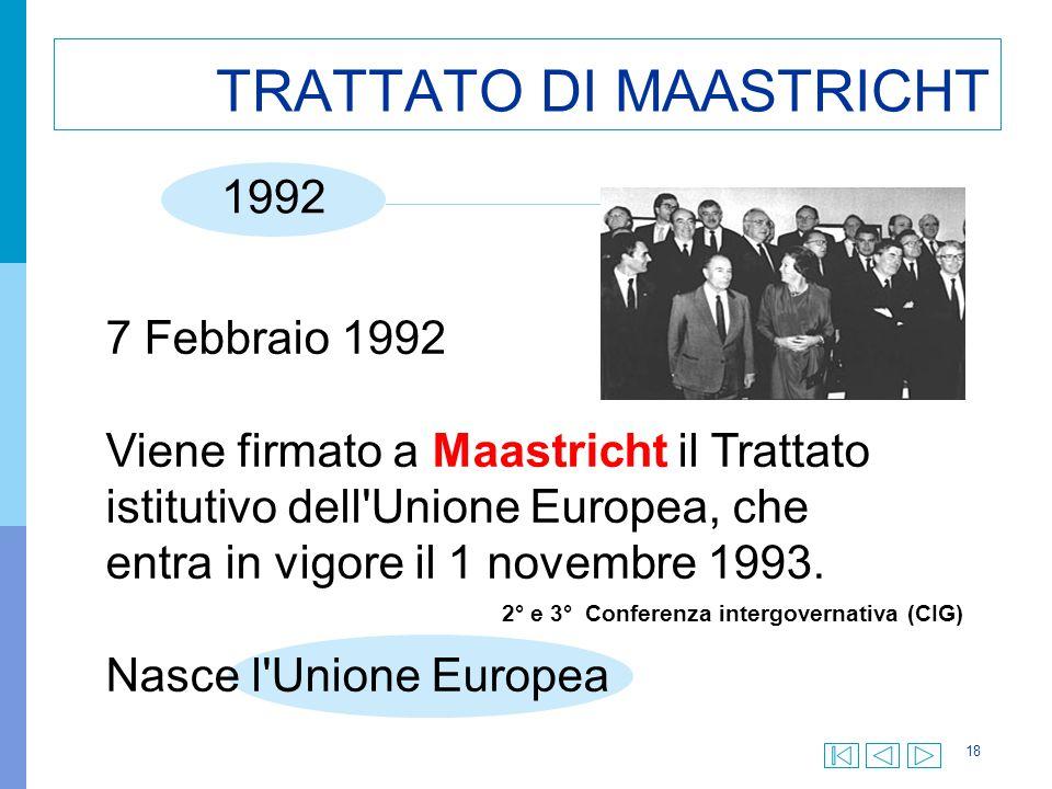 18 TRATTATO DI MAASTRICHT 7 Febbraio 1992 Viene firmato a Maastricht il Trattato istitutivo dell'Unione Europea, che entra in vigore il 1 novembre 199