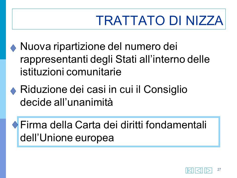27 TRATTATO DI NIZZA Nuova ripartizione del numero dei rappresentanti degli Stati all'interno delle istituzioni comunitarie Riduzione dei casi in cui