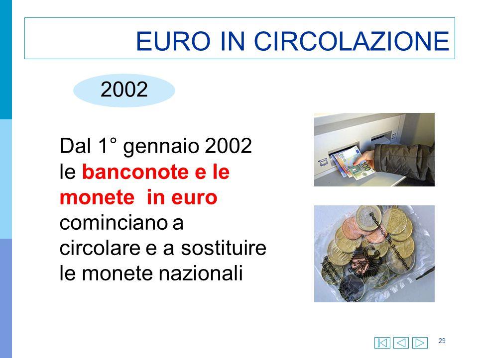 29 EURO IN CIRCOLAZIONE 2002 Dal 1° gennaio 2002 le banconote e le monete in euro cominciano a circolare e a sostituire le monete nazionali