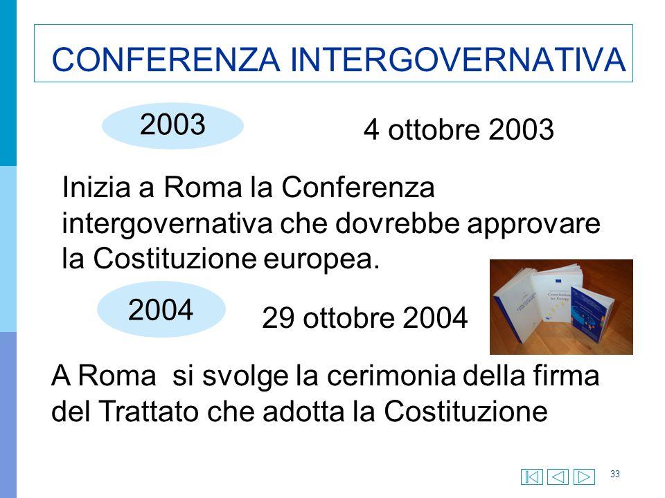 33 CONFERENZA INTERGOVERNATIVA 2003 4 ottobre 2003 Inizia a Roma la Conferenza intergovernativa che dovrebbe approvare la Costituzione europea. A Roma