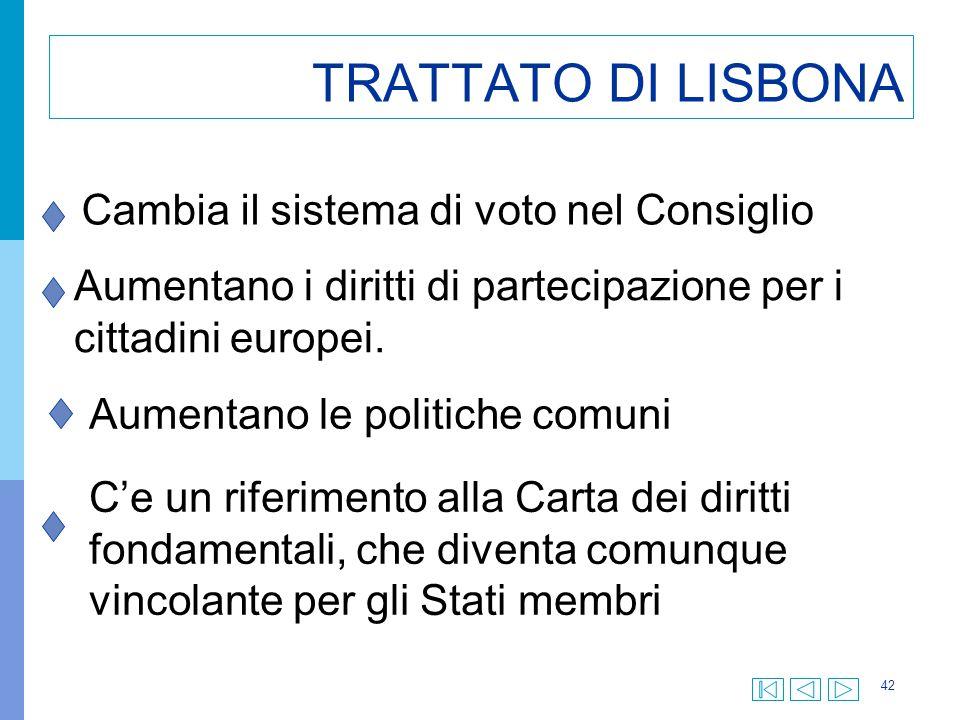42 TRATTATO DI LISBONA Cambia il sistema di voto nel Consiglio Aumentano i diritti di partecipazione per i cittadini europei. Aumentano le politiche c