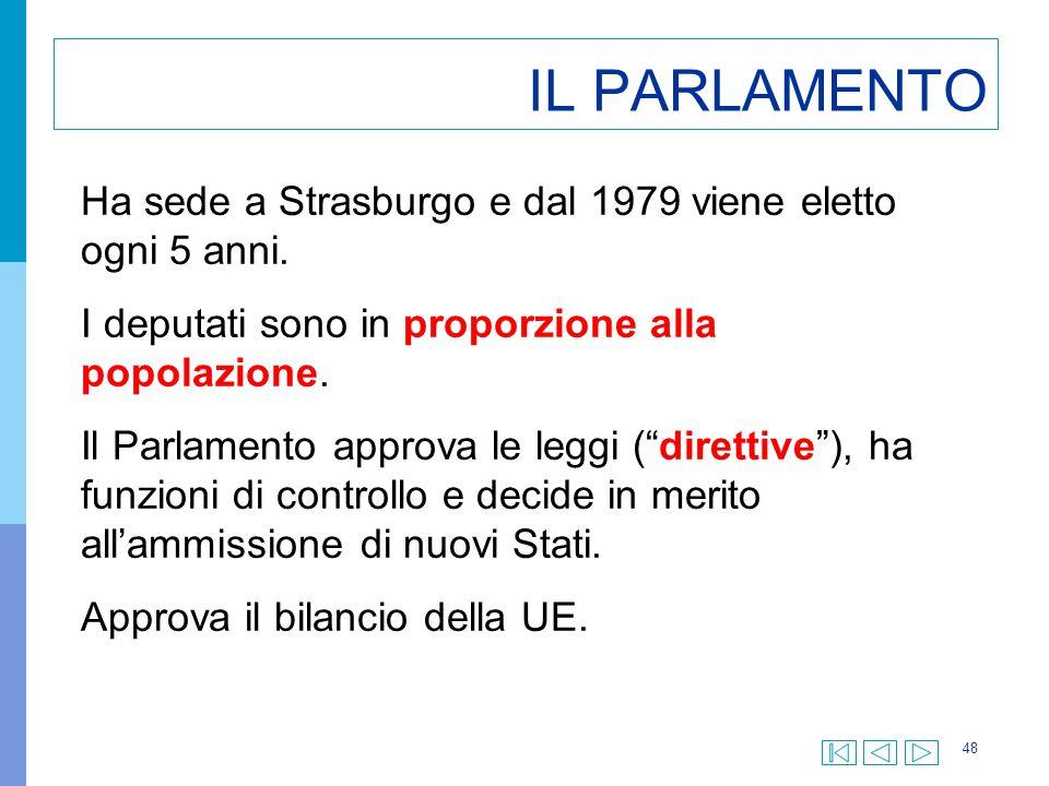 48 IL PARLAMENTO Ha sede a Strasburgo e dal 1979 viene eletto ogni 5 anni. I deputati sono in proporzione alla popolazione. Il Parlamento approva le l