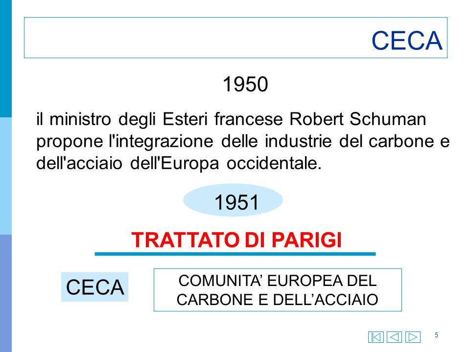 6 CECA Italia Francia Belgio Germania ovest Lussemburgo Paesi Bassi 6 Libero scambio e cooperazione nel mercato carbosiderurgico approvvigionamento e sfruttamento delle risorse da parte di tutti gli stati membri