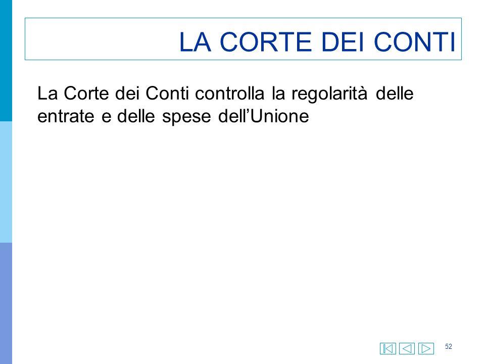 52 LA CORTE DEI CONTI La Corte dei Conti controlla la regolarità delle entrate e delle spese dell'Unione