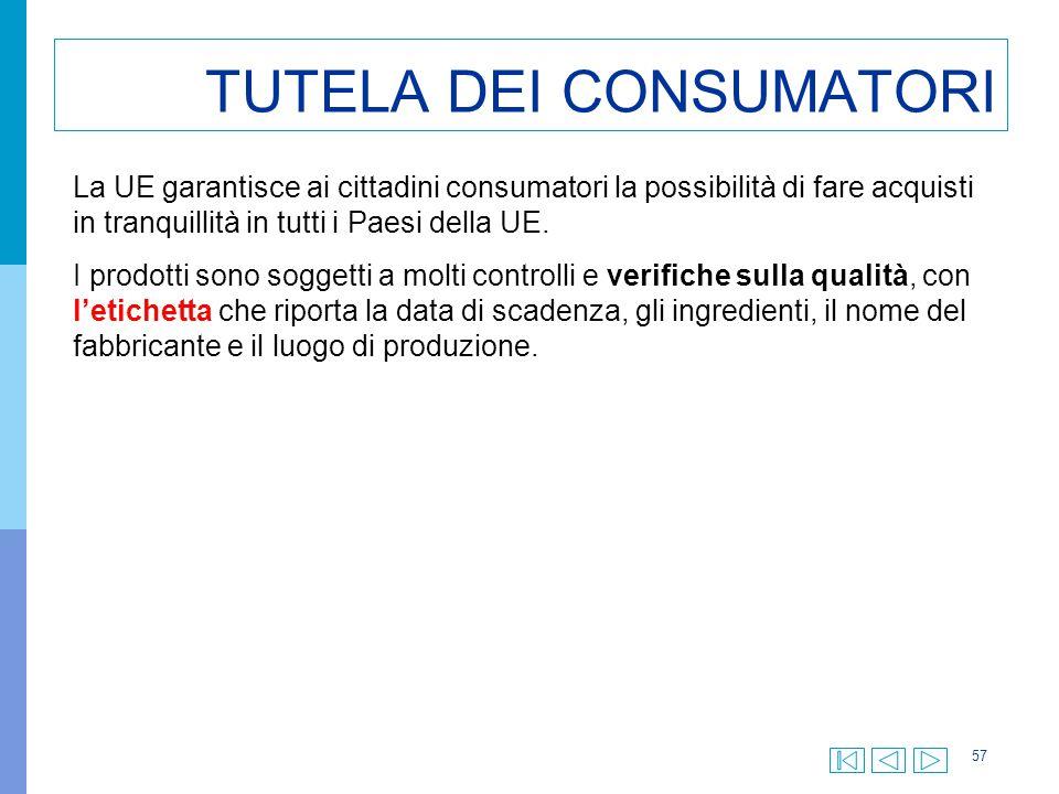 57 TUTELA DEI CONSUMATORI La UE garantisce ai cittadini consumatori la possibilità di fare acquisti in tranquillità in tutti i Paesi della UE. I prodo