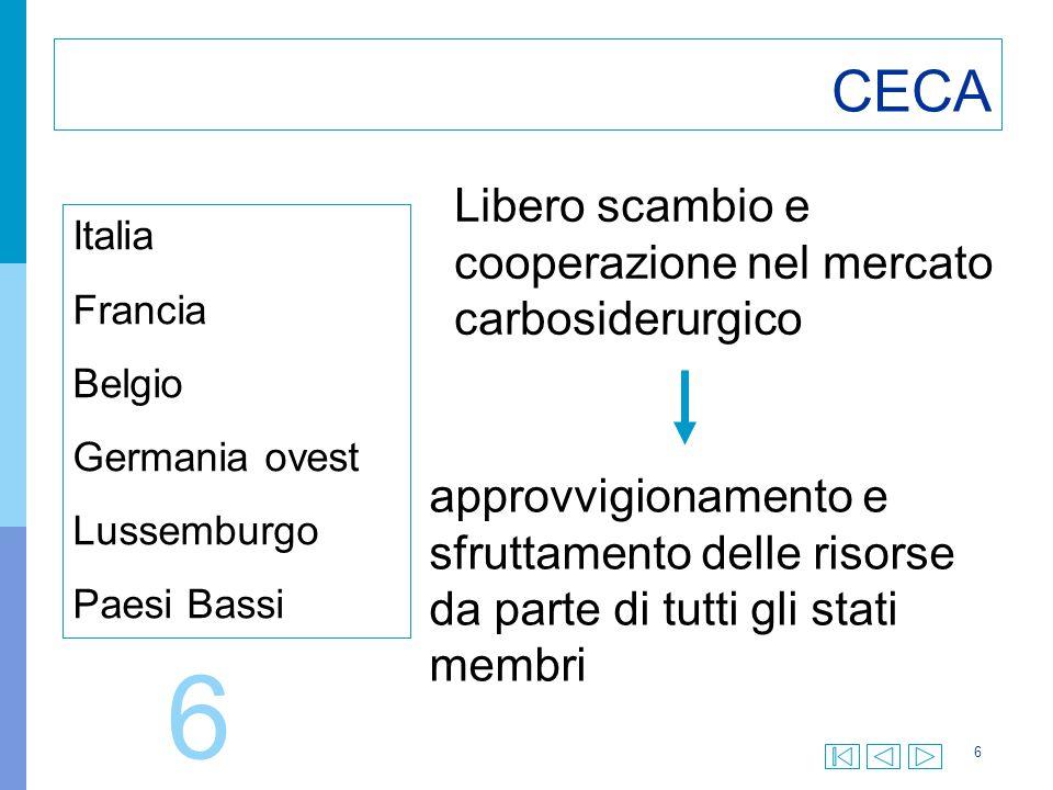 6 CECA Italia Francia Belgio Germania ovest Lussemburgo Paesi Bassi 6 Libero scambio e cooperazione nel mercato carbosiderurgico approvvigionamento e