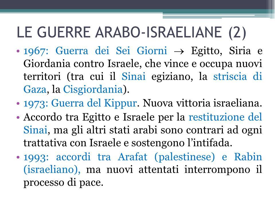 LE GUERRE ARABO-ISRAELIANE (2) 1967: Guerra dei Sei Giorni  Egitto, Siria e Giordania contro Israele, che vince e occupa nuovi territori (tra cui il