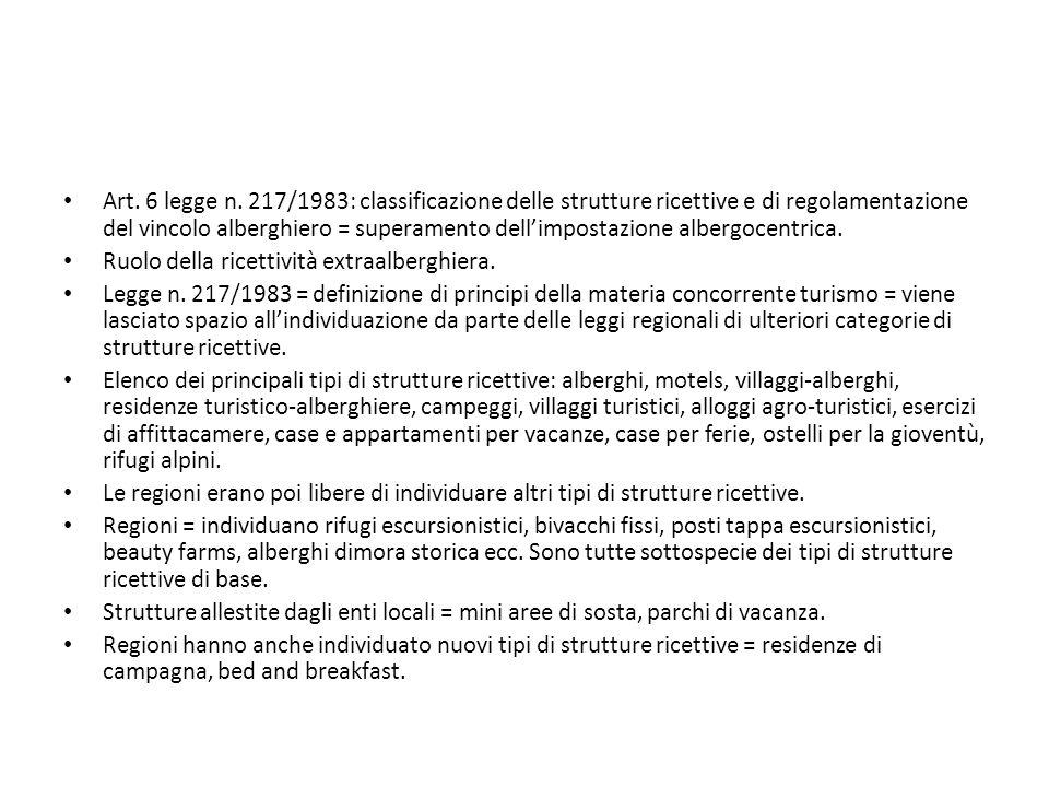 Art. 6 legge n. 217/1983: classificazione delle strutture ricettive e di regolamentazione del vincolo alberghiero = superamento dell'impostazione albe
