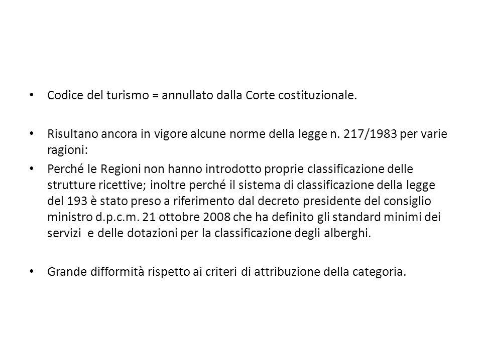 Codice del turismo = annullato dalla Corte costituzionale.