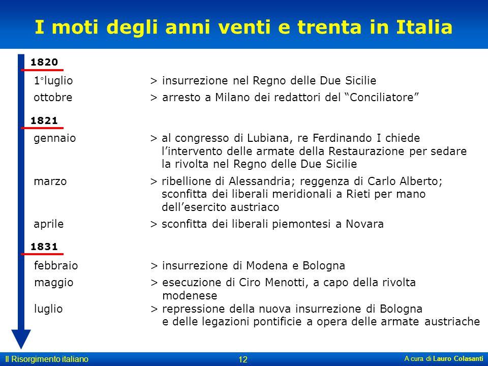 A cura di Lauro Colasanti Il Risorgimento italiano 12 I moti degli anni venti e trenta in Italia 1820 1821 1 ° luglio> insurrezione nel Regno delle Du