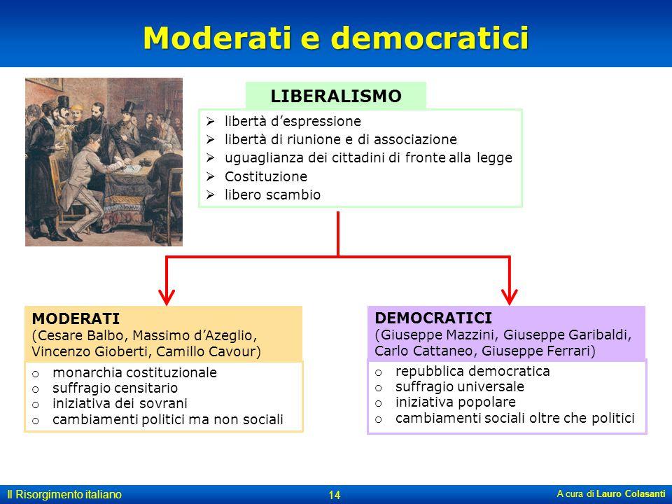A cura di Lauro Colasanti 14 Il Risorgimento italiano Moderati e democratici LIBERALISMO  libertà d'espressione  libertà di riunione e di associazio