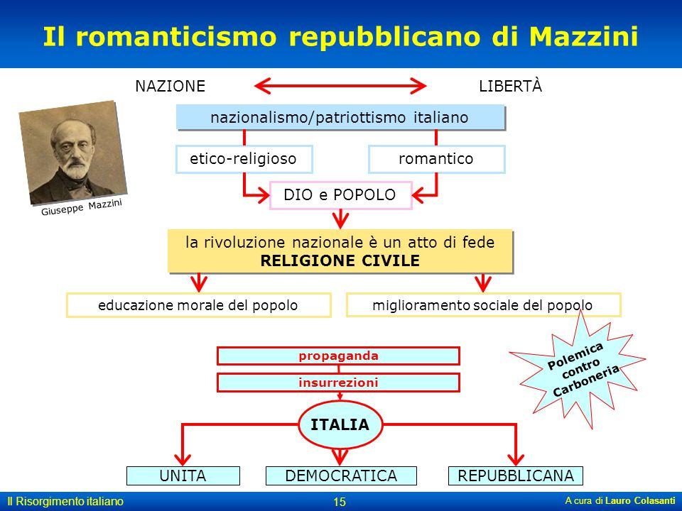 A cura di Lauro Colasanti 15 Il Risorgimento italiano Il romanticismo repubblicano di Mazzini NAZIONE nazionalismo/patriottismo italiano LIBERTÀ etico