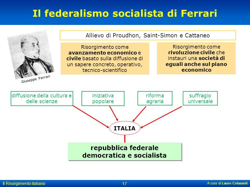 A cura di Lauro Colasanti 17 Il Risorgimento italiano Allievo di Proudhon, Saint-Simon e Cattaneo Il federalismo socialista di Ferrari ITALIA repubbli