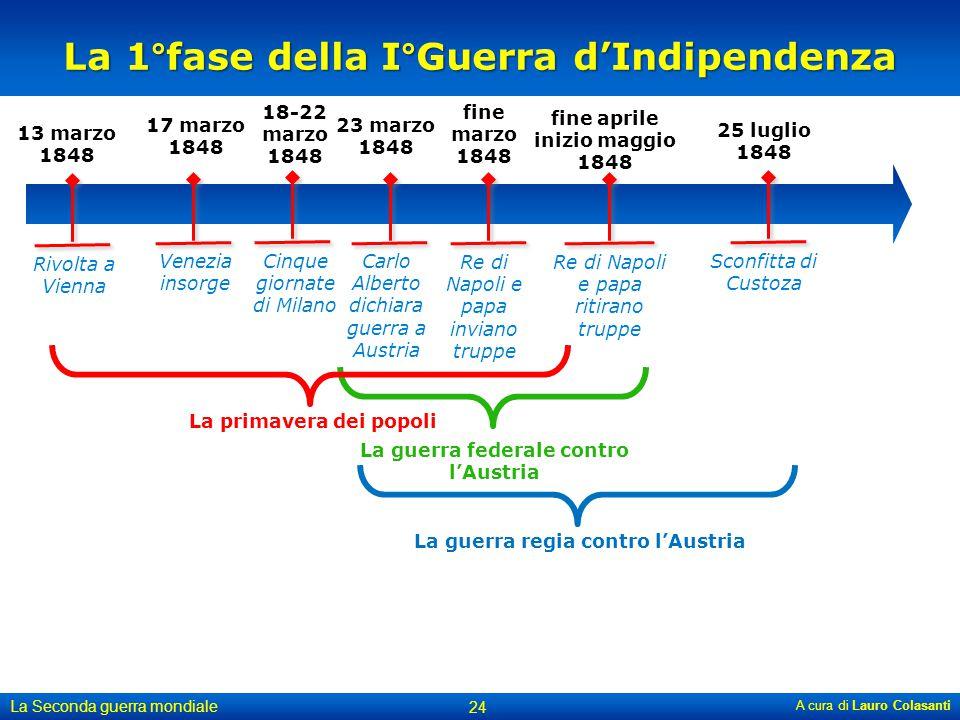 A cura di Lauro Colasanti La Seconda guerra mondiale 24 13 marzo 1848 Rivolta a Vienna 18-22 marzo 1848 Cinque giornate di Milano 17 marzo 1848 Venezi