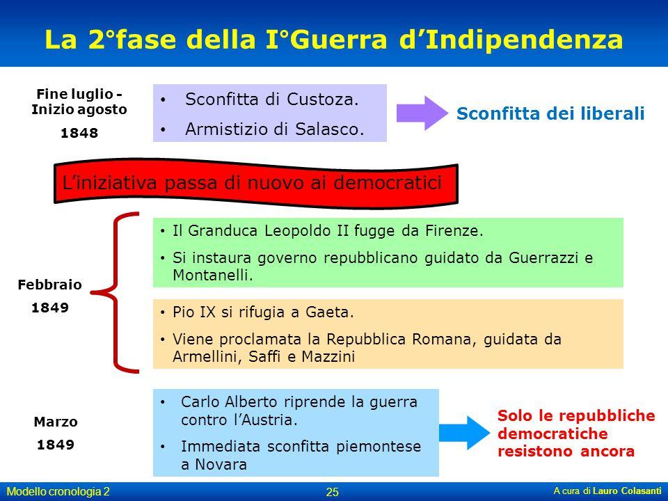 Pio IX si rifugia a Gaeta. Viene proclamata la Repubblica Romana, guidata da Armellini, Saffi e Mazzini Il Granduca Leopoldo II fugge da Firenze. Si i