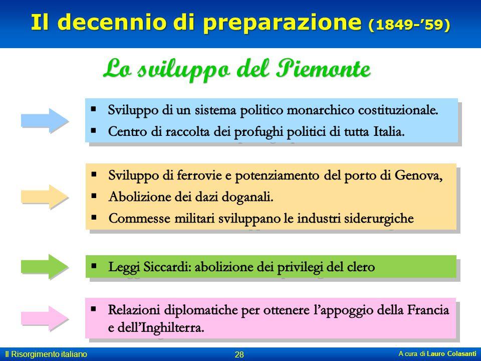 Il decennio di preparazione (1849-'59) A cura di Lauro Colasanti 28 Il Risorgimento italiano Lo sviluppo del Piemonte
