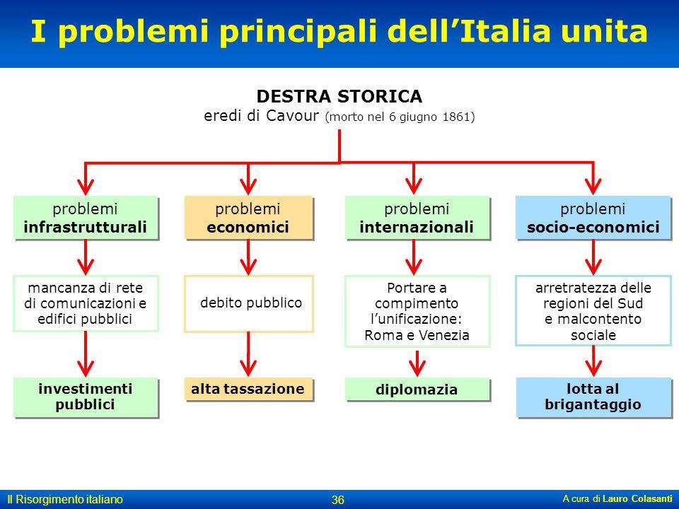 A cura di Lauro Colasanti 36 Il Risorgimento italiano I problemi principali dell'Italia unita problemi infrastrutturali problemi economici problemi so