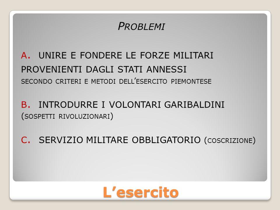 L'esercito P ROBLEMI A.
