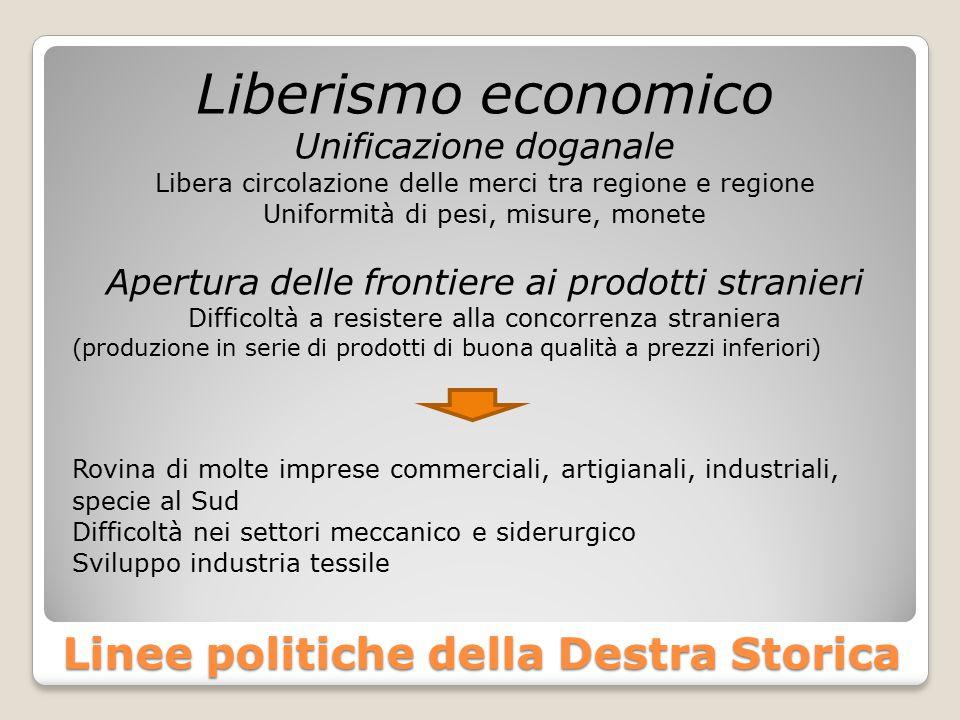 Linee politiche della Destra Storica Liberismo economico Unificazione doganale Libera circolazione delle merci tra regione e regione Uniformità di pes