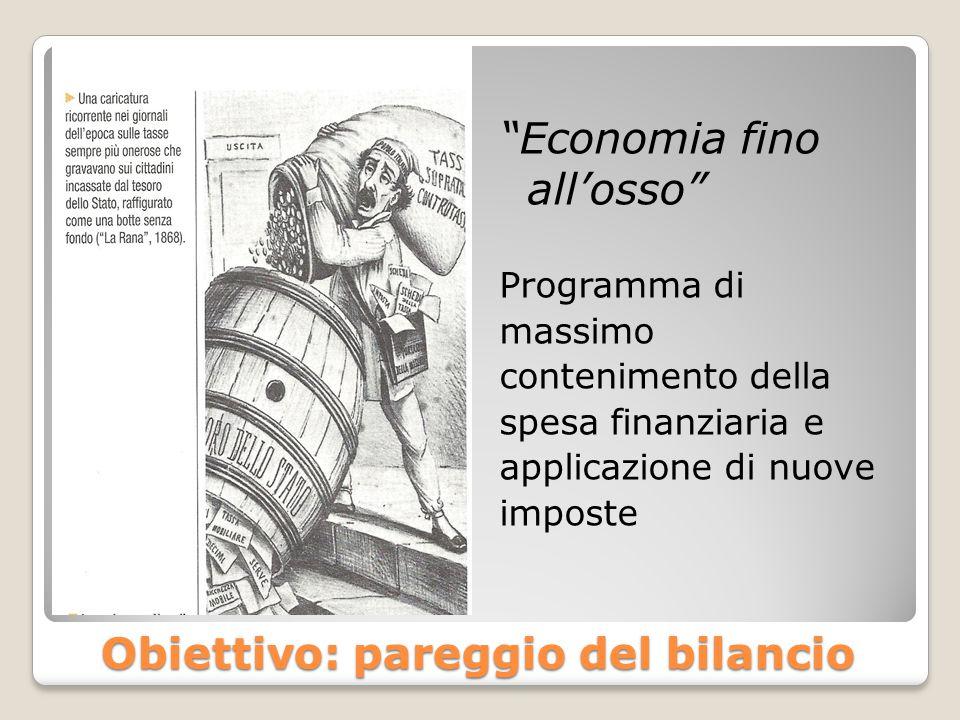 Economia fino all'osso Programma di massimo contenimento della spesa finanziaria e applicazione di nuove imposte