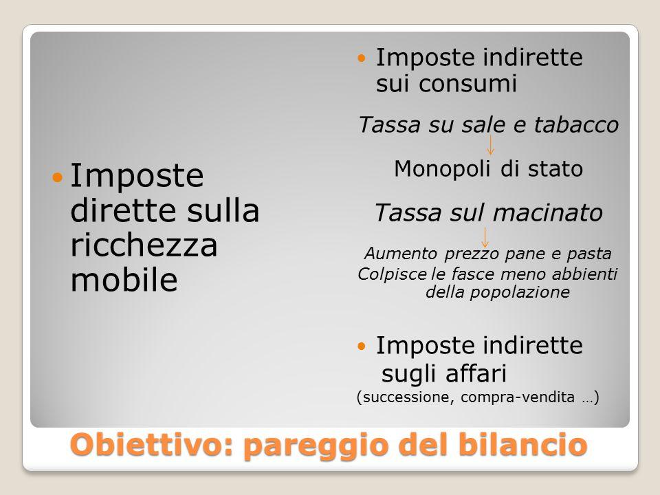 Obiettivo: pareggio del bilancio Imposte dirette sulla ricchezza mobile Imposte indirette sui consumi Tassa su sale e tabacco Monopoli di stato Tassa