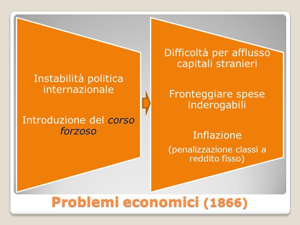 Problemi economici (1866) Instabilità politica internazionale Introduzione del corso forzoso Difficoltà per afflusso capitali stranieri Fronteggiare s