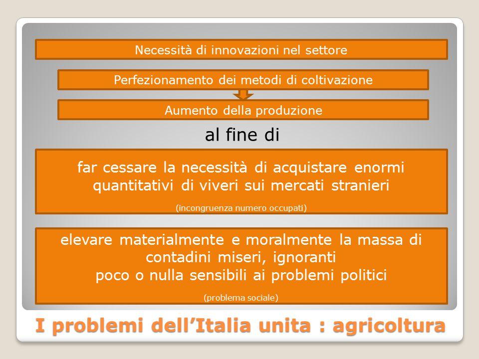 I problemi dell'Italia unita : agricoltura al fine di Necessità di innovazioni nel settore Perfezionamento dei metodi di coltivazione Aumento della pr