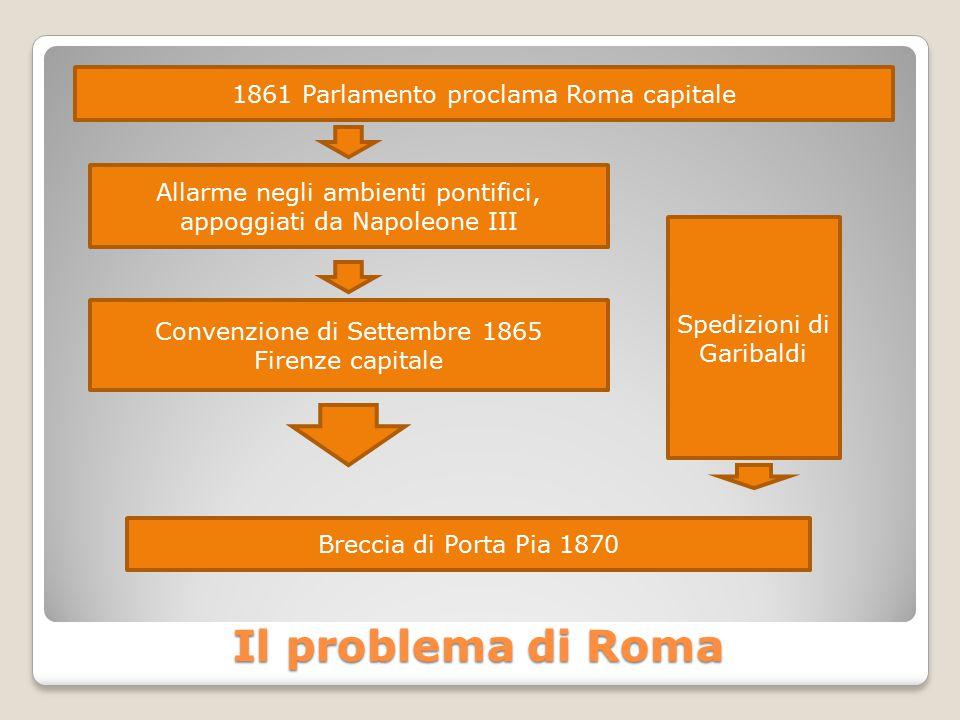 Il problema di Roma 1861 Parlamento proclama Roma capitale Allarme negli ambienti pontifici, appoggiati da Napoleone III Spedizioni di Garibaldi Breccia di Porta Pia 1870 Convenzione di Settembre 1865 Firenze capitale