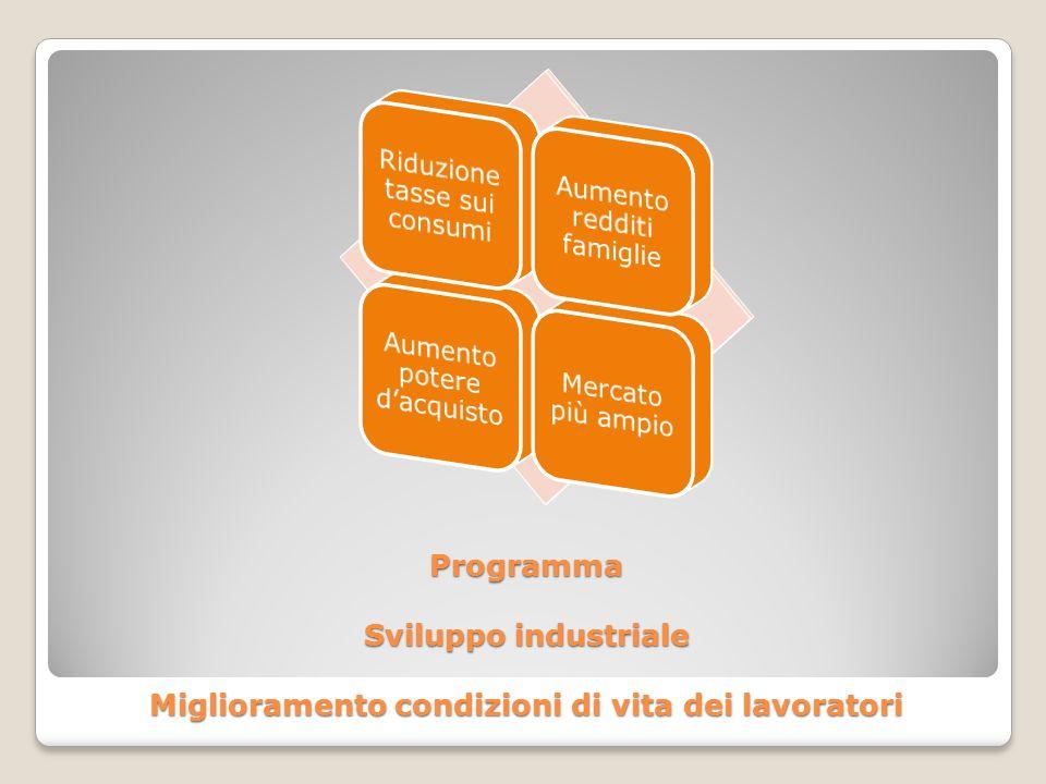 Programma Sviluppo industriale Miglioramento condizioni di vita dei lavoratori