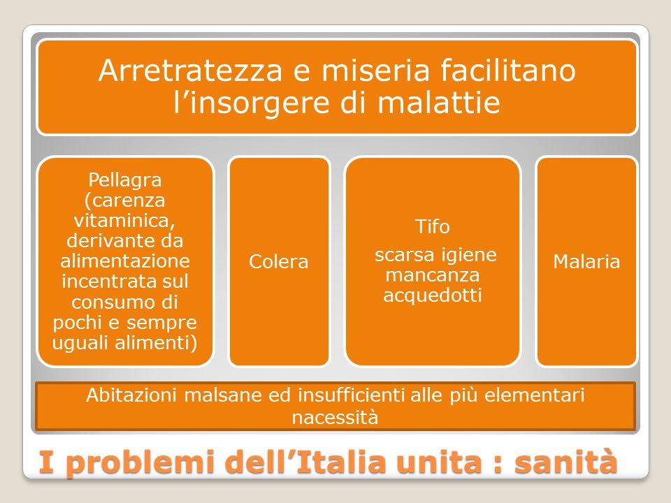 I problemi dell'Italia unita : sanità Arretratezza e miseria facilitano l'insorgere di malattie Pellagra (carenza vitaminica, derivante da alimentazio