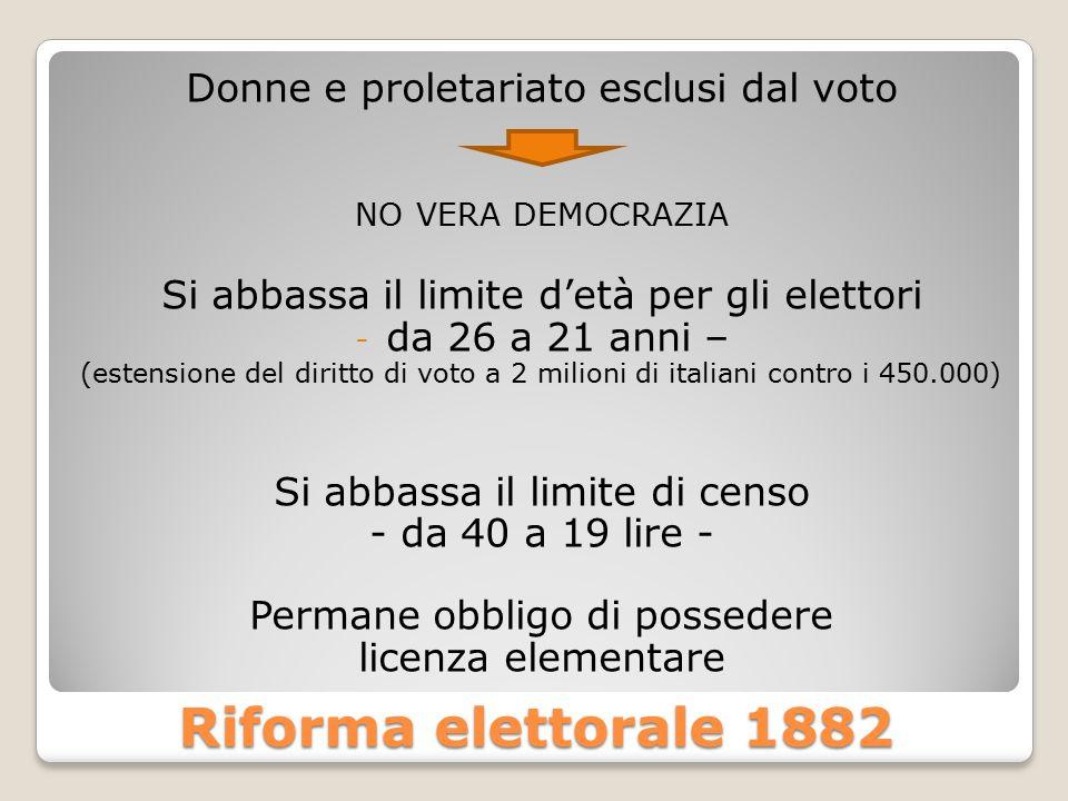 Riforma elettorale 1882 Donne e proletariato esclusi dal voto NO VERA DEMOCRAZIA Si abbassa il limite d'età per gli elettori - da 26 a 21 anni – (estensione del diritto di voto a 2 milioni di italiani contro i 450.000) Si abbassa il limite di censo - da 40 a 19 lire - Permane obbligo di possedere licenza elementare