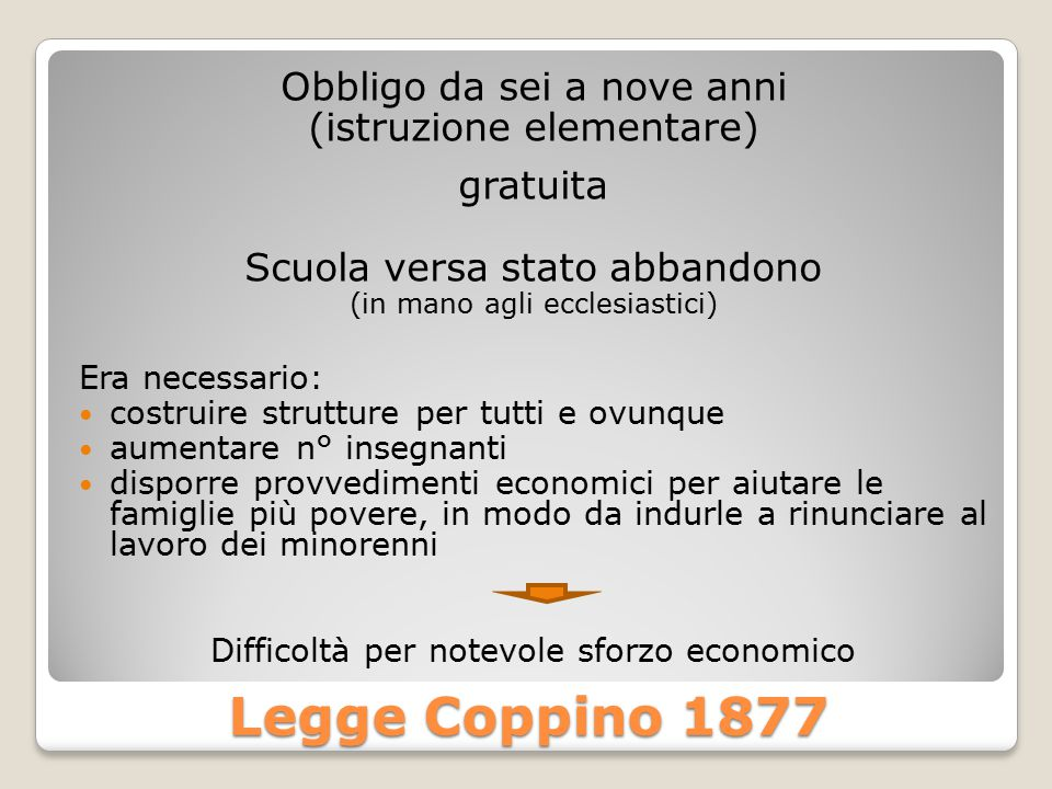 Legge Coppino 1877 Obbligo da sei a nove anni (istruzione elementare) gratuita Scuola versa stato abbandono (in mano agli ecclesiastici) Era necessari