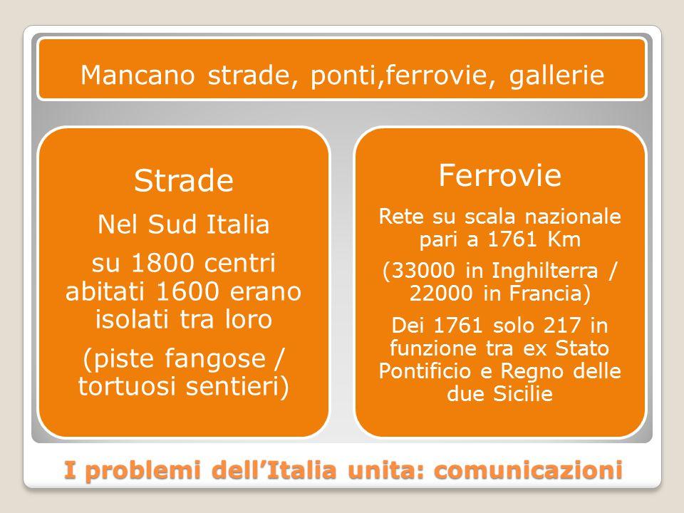 I problemi dell'Italia unita: comunicazioni Mancano strade, ponti,ferrovie, gallerie Strade Nel Sud Italia su 1800 centri abitati 1600 erano isolati t