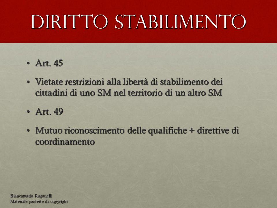 Diritto stabilimento Art.45Art.