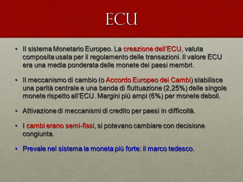 ECU Il sistema Monetario Europeo.