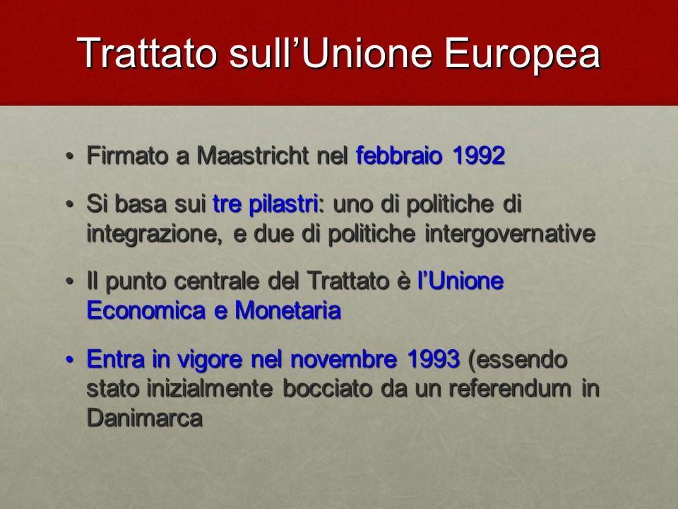 Trattato sull'Unione Europea Firmato a Maastricht nel febbraio 1992 Firmato a Maastricht nel febbraio 1992 Si basa sui tre pilastri: uno di politiche di integrazione, e due di politiche intergovernative Si basa sui tre pilastri: uno di politiche di integrazione, e due di politiche intergovernative Il punto centrale del Trattato è l'Unione Economica e Monetaria Il punto centrale del Trattato è l'Unione Economica e Monetaria Entra in vigore nel novembre 1993 (essendo stato inizialmente bocciato da un referendum in Danimarca Entra in vigore nel novembre 1993 (essendo stato inizialmente bocciato da un referendum in Danimarca