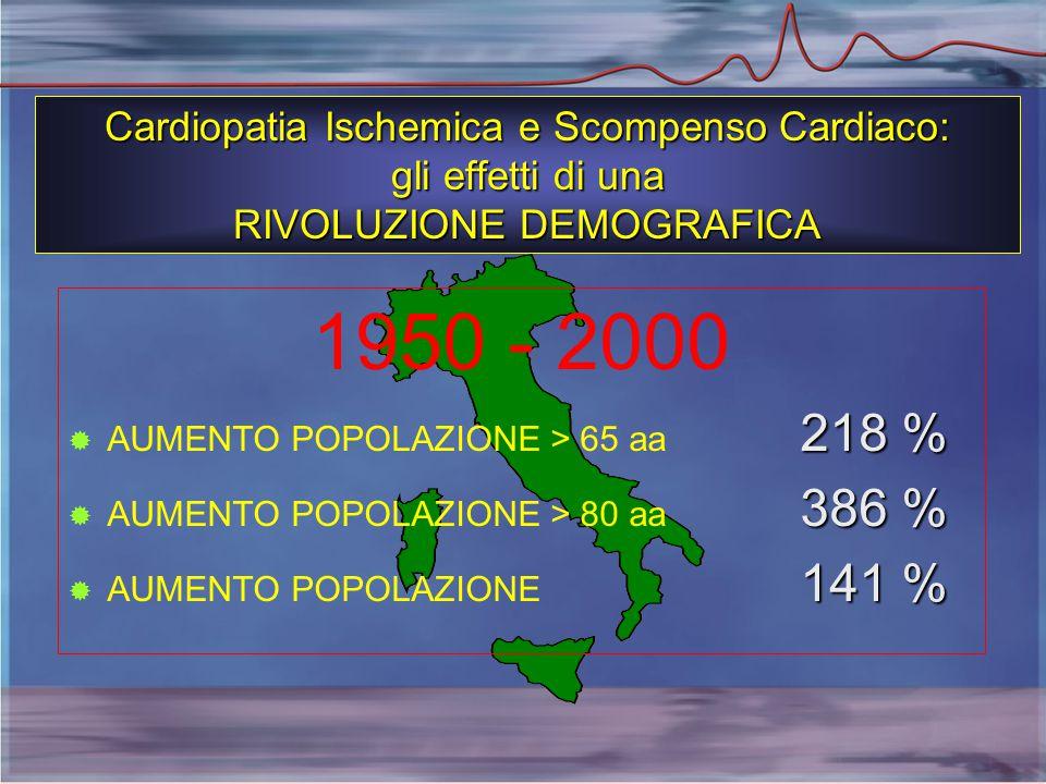 Cardiopatia Ischemica e Scompenso Cardiaco: gli effetti di una RIVOLUZIONE DEMOGRAFICA 1950 - 2000 218 %  AUMENTO POPOLAZIONE > 65 aa 218 % 386 %  AUMENTO POPOLAZIONE > 80 aa 386 % 141 %  AUMENTO POPOLAZIONE 141 %