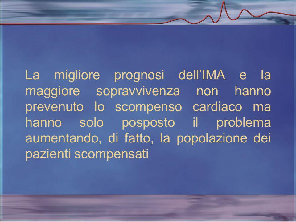 La migliore prognosi dell'IMA e la maggiore sopravvivenza non hanno prevenuto lo scompenso cardiaco ma hanno solo posposto il problema aumentando, di fatto, la popolazione dei pazienti scompensati