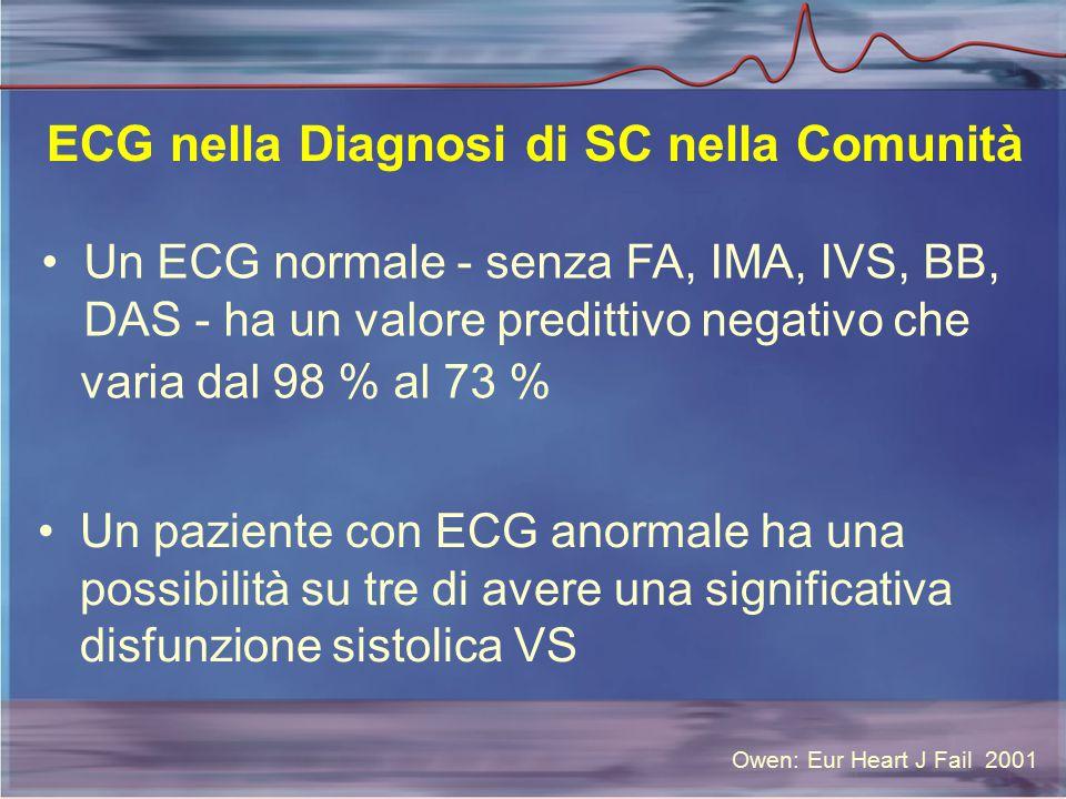 ECG nella Diagnosi di SC nella Comunità Un ECG normale - senza FA, IMA, IVS, BB, DAS - ha un valore predittivo negativo che varia dal 98 % al 73 % Un paziente con ECG anormale ha una possibilità su tre di avere una significativa disfunzione sistolica VS Owen: Eur Heart J Fail 2001