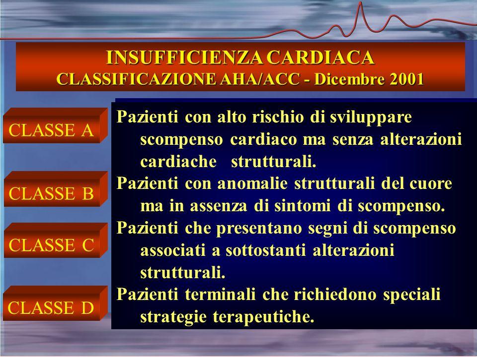 Pazienti con alto rischio di sviluppare scompenso cardiaco ma senza alterazioni cardiache strutturali.