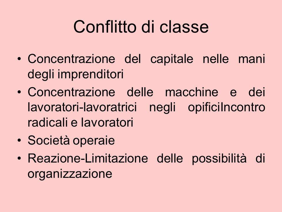Conflitto di classe Concentrazione del capitale nelle mani degli imprenditori Concentrazione delle macchine e dei lavoratori-lavoratrici negli opifici