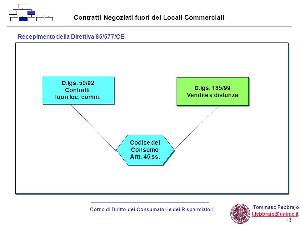 13 Corso di Diritto dei Consumatori e dei Risparmiatori Tommaso Febbrajo t.febbrajo@unimc.it Contratti Negoziati fuori dei Locali Commerciali Recepimento della Direttiva 85/577/CE D.lgs.