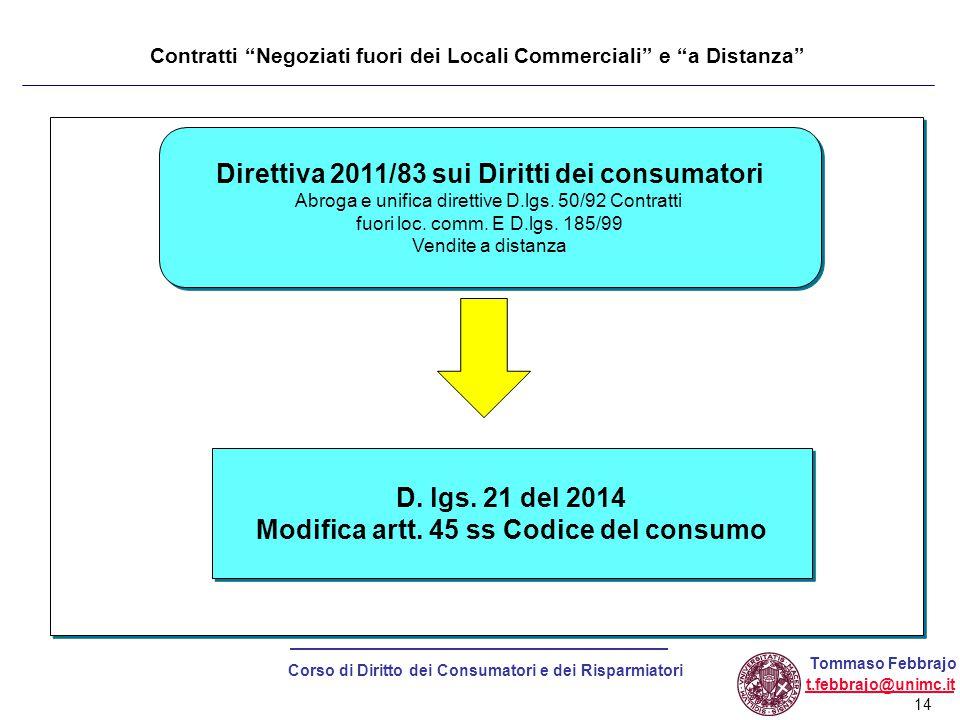 14 Corso di Diritto dei Consumatori e dei Risparmiatori Tommaso Febbrajo t.febbrajo@unimc.it Direttiva 2011/83 sui Diritti dei consumatori Abroga e unifica direttive D.lgs.